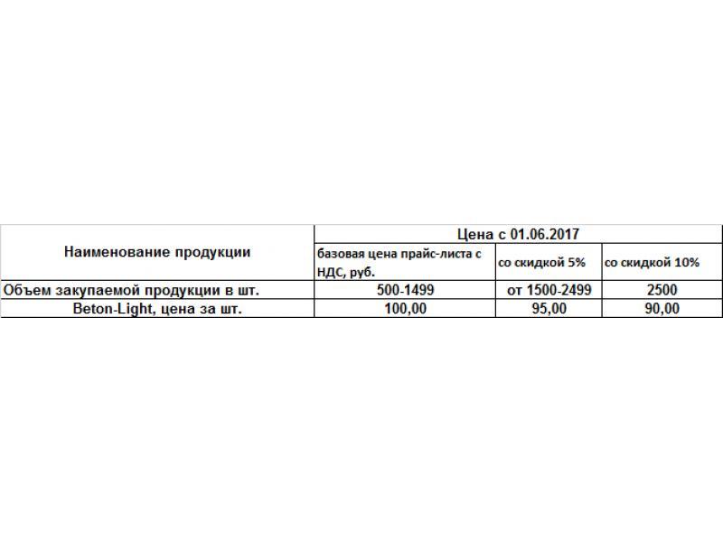 Пусковая смесь START - BETON для бетононасосов - 3/3